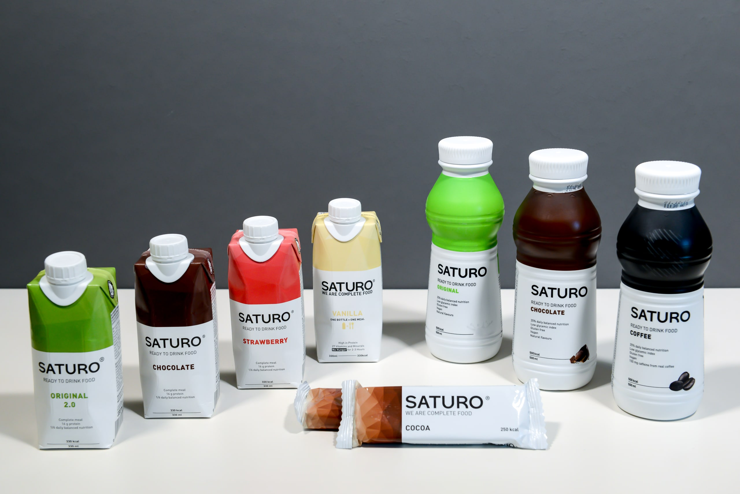 saturo test